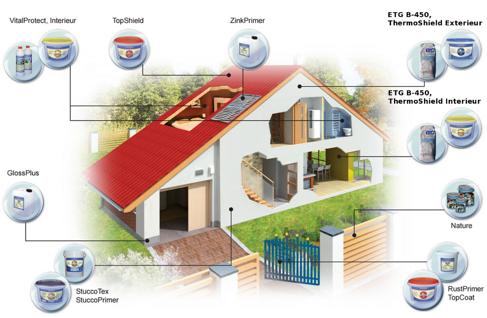ETG-TS-house